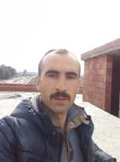 Hasan, 27, Turkey, Antalya