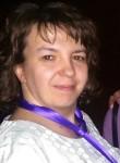 Irina, 39  , Moscow