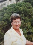 Svetlana, 68  , Voronezh