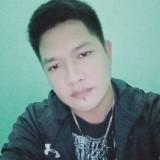 Jhie, 36  , Pasig City