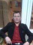 Ilya malyshev, 37, Kirov (Kirov)
