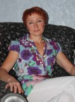 Lyuda, 53, Odessa