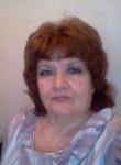 Svetlana, 63  , Polohy