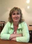 Светлана - Новокузнецк