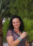 Olga, 53, Minsk