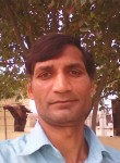Pradeep Kumar Pr, 40  , Haridwar