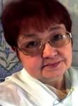 Tatyana, 59  , Petrozavodsk