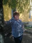 Naina, 57  , Munich