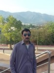 Liaqat, 30  , Peshawar