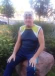Viktor, 67  , Minsk