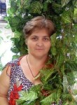Rusya, 52, Simferopol