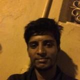 abhinay, 24  , Malur