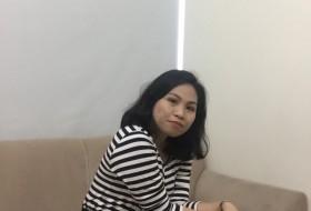 merlyyyyn, 25 - Just Me
