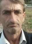 Ivan, 47  , Sofia