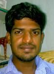 mohammadsultan, 27 лет, Quthbullapur