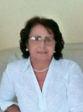 Izolda, 68, Greece, Trikala