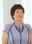 ludmila30200
