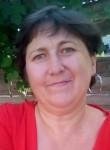 Милашка, 46 лет, Новороссийск
