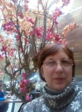 Irina, 64, Ukraine, Kiev