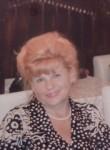 SVETLANA, 65  , Valencia