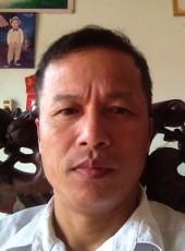quang cuong, 53, Vietnam, Viet Tri
