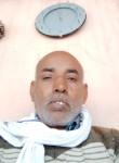 सतीश विशकमा, 36  , Shajapur