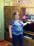 Anastasiya Kire, 37  , Sovetsk (Kirov)
