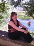 Viktoriya, 39  , Simferopol