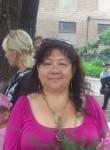 Lenushka, 55  , Alchevsk