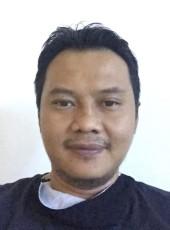 Faz, 39, Indonesia, Depok (West Java)