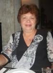 Galina, 69  , Tel Aviv