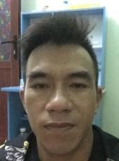 Nguyễn van sỹ, 36, Vietnam, Cat Ba