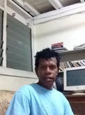 john pangora, 32, Solomon Islands, Honiara
