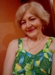 Маша, 58 лет, Горад Мінск
