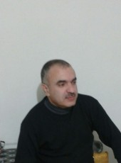 Islam, 53, Azerbaijan, Divichibazar