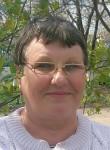 Nadezhda, 64  , Kiev
