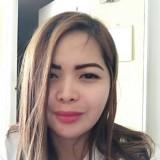 jely, 31  , Masantol