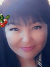 Aymagul, 40, Kazakhstan, Astana