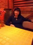 Aymagul, 39, Astana