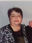 Semyon, 65  , Kapan