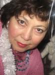 Eлeна, 59  , Uzhhorod