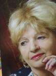Polina, 81  , Petah Tiqwa