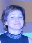 Luydmila, 59  , Kiev