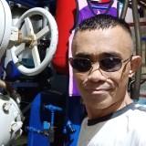 Aljhamil Kalam, 35  , Pasig City
