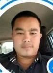 Ko Moy, 18  , Bangkok
