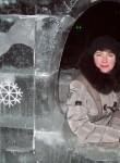 Izhevchanka, 41  , Izhevsk