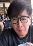 Joke Mon, 29  , Ubon Ratchathani