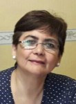 Maricarmen, 60  , Lima