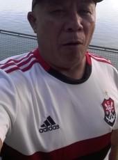 Fernando, 18, Brazil, Guarulhos