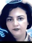 Makhina, 36  , Dushanbe